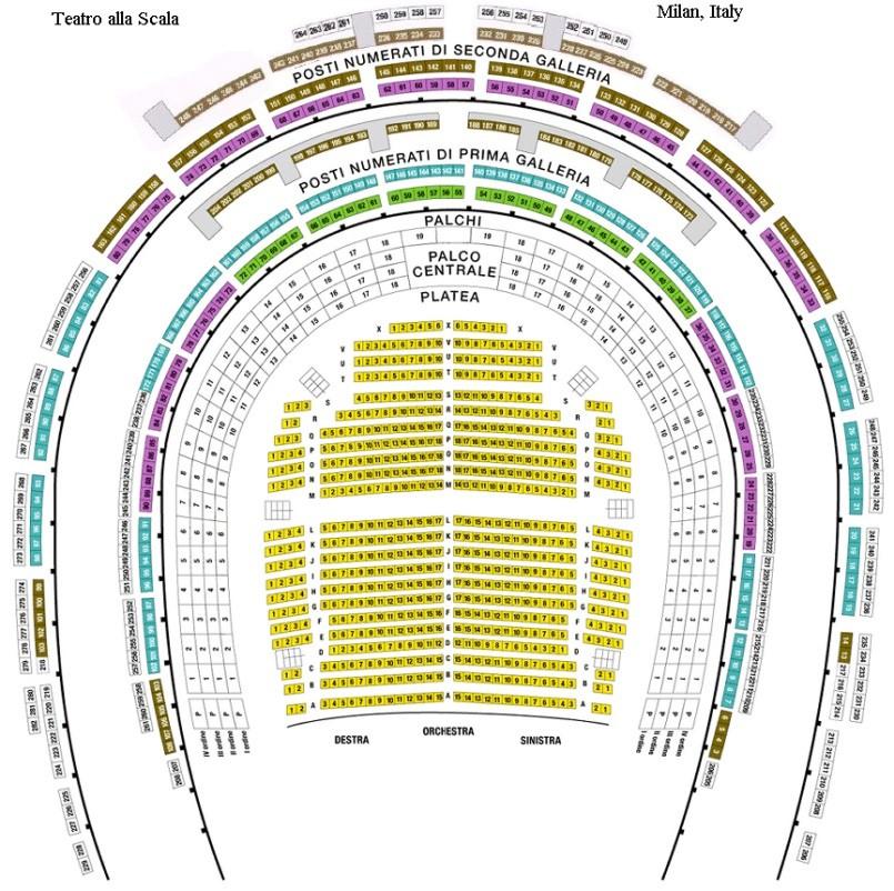 2 - Спектакль в Ла Скала за 10 евро
