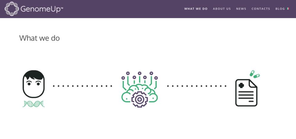 GenomeUp startup 1000x470 - Demo Day в итальянском акселераторе LUISS EnLabs